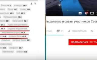 «Такого видео не существует»