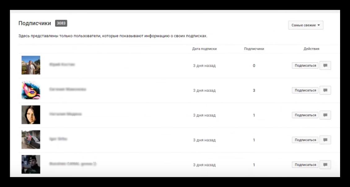 Informatsiya-o-podpischikah-YouTube.png