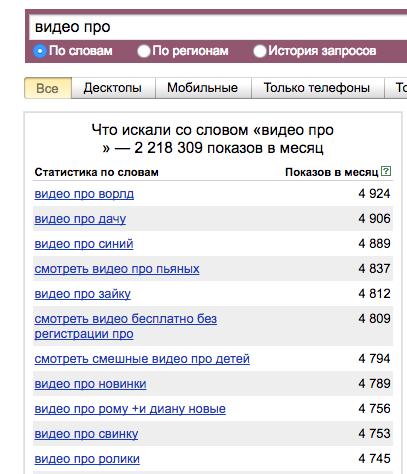 screenshot-wordstat.yandex.ru-2017-04-17-18-43-30.png