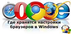 Gde-hranyatsya-nastroyki-brauzerov-v-Windows.jpg