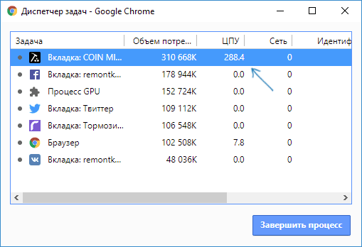 chrome-task-manager-tab-high-load.png