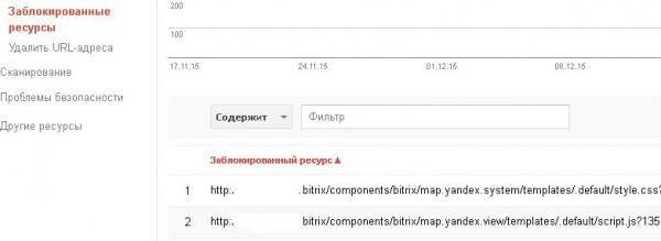 20-zablokirovannie-resursi-600x219.jpg