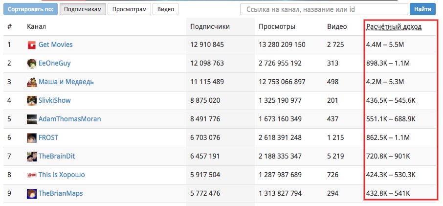 screenshot-whatstat.ru-2017-09-09-01-00-40.png