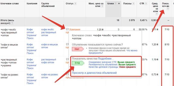 cena-klika-v-google-adwords-pokazatel-kachestva-1.jpg