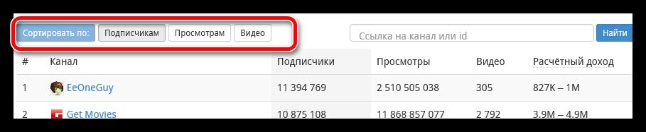 sortirovka-na-servise-whatstat.png