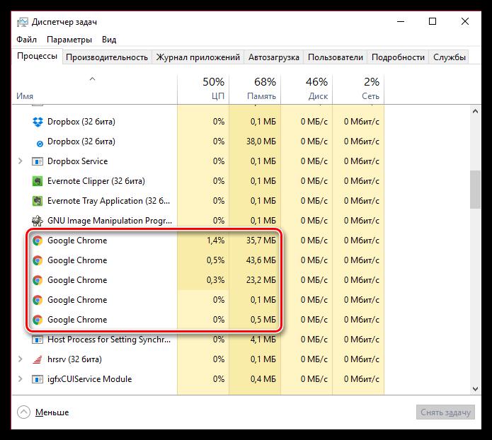 Dopolnitelnyie-protsessyi-Google-Chrome.png