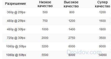 fps-table.jpg