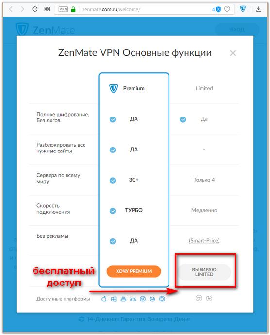 бесплатный-доступ-к-zenmate.png