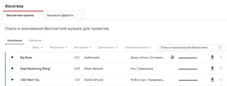 fonoteka-youtube-bez-avtorskih-prav.png