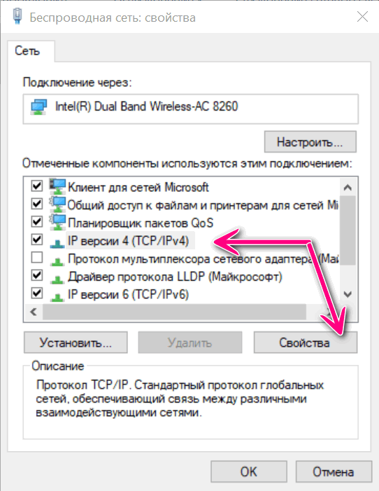 Svoystva-IPv4.png
