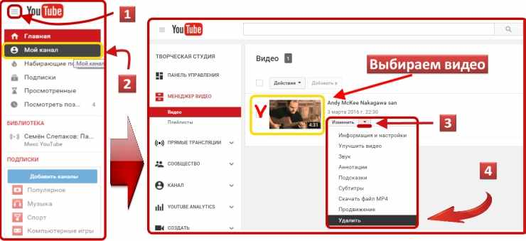 kak-udalit-video-s-kanala-na-yutube-compressed.jpg