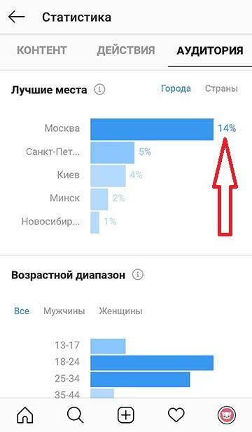 skolko-platyat-blogeram-za-reklamu.jpg