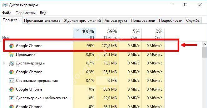 hrom-gruzit-processor-na-100-2_result.jpg