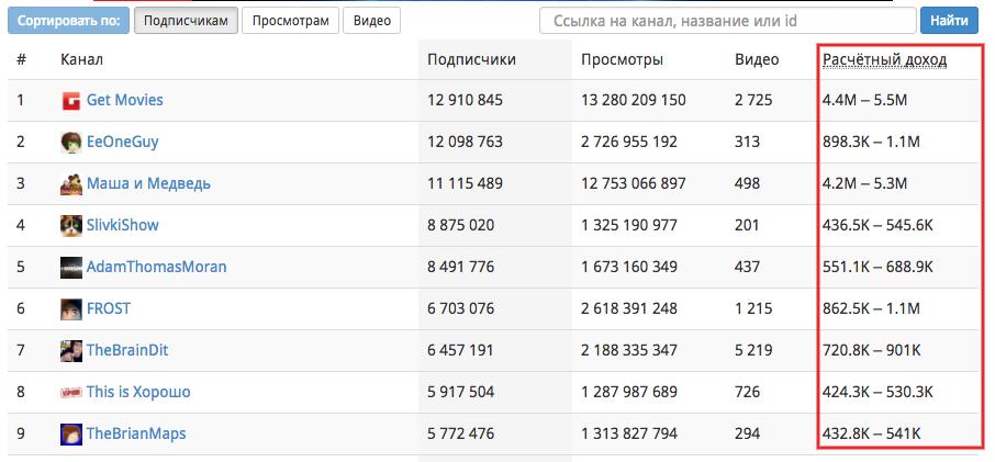 screenshot-whatstat.ru-2017-09-09-01-00-40.png