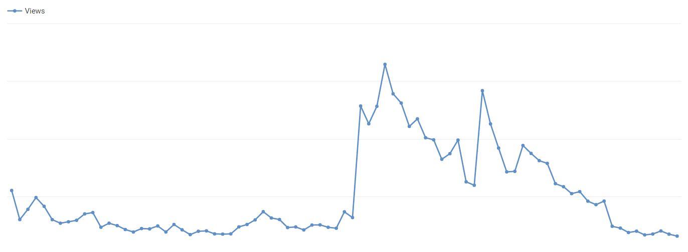 youtube-retention-1.jpg