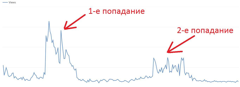youtube-retention-2-1.jpg