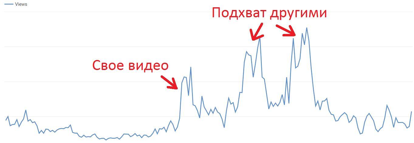 youtube-retention-3.jpg